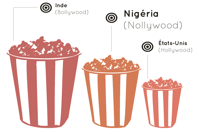 París se prepara para su segunda semana de Nollywood